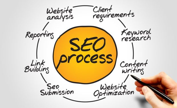 local small business seo services