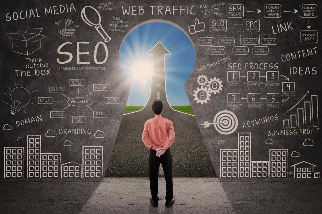 affordable seo services from Creactive Inc.