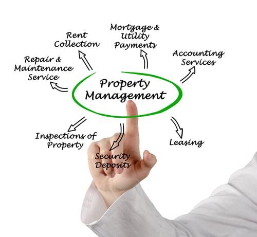 Property management service near Kansas City